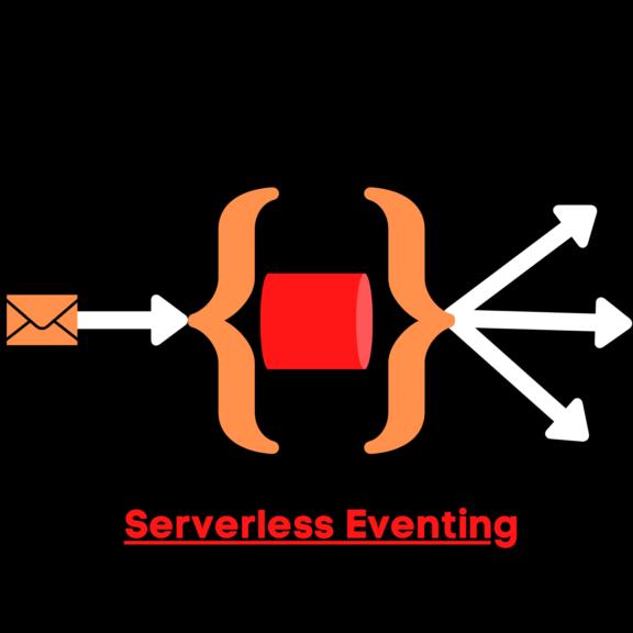 Serverless Eventing
